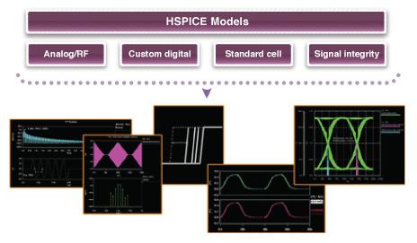 HSpice (3)