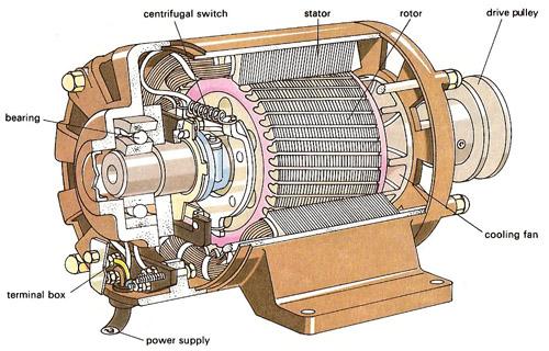 MotorElghaei 1Phase - www.ControlMakers (1)