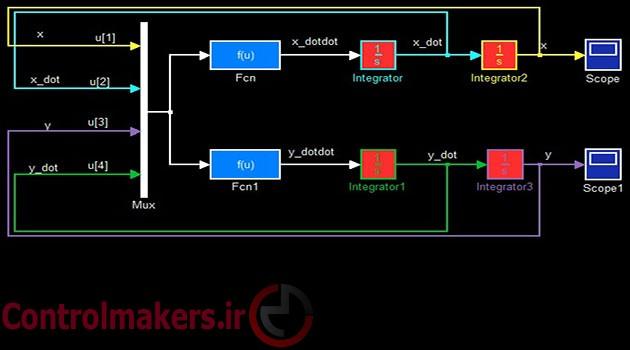 Matlab Simulink-1 www.ControlMakers