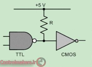TTL-CMOS www.ControlMakers (1)