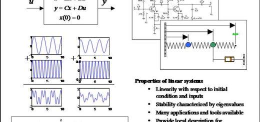 دستور کار آزمایشگاه کنترل خطی - Linear Control