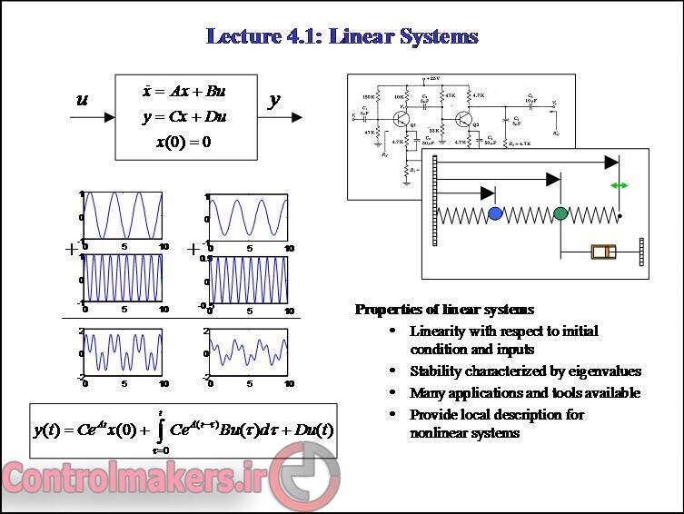AZ- Linear Control (2)