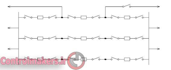 Arayesh Shinebandi ControlMakers (3)