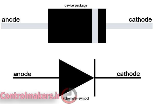 Elec Sanati YeksoSazha ControlMakers (2)
