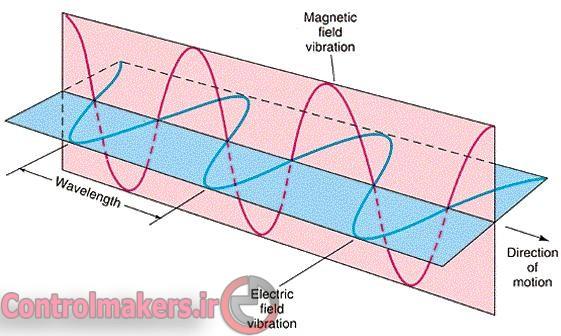 Electro Meghnatis ControlMakers (1)