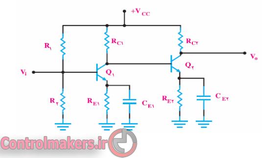 Electronic Omomi
