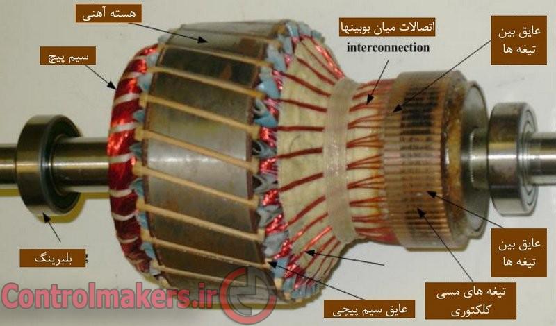 Machine Elghaei ControlMakers (1)