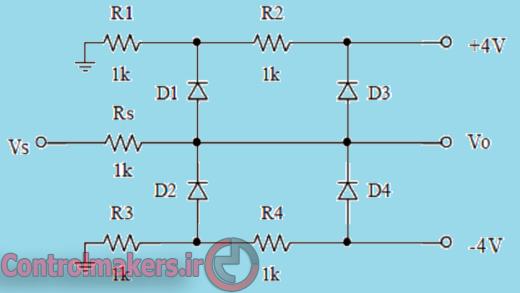 Madarhaye Diodi ControlMakers (2)