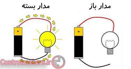مدارهای الکتریکی 2
