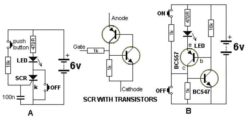 SCR ControlMakers (1)