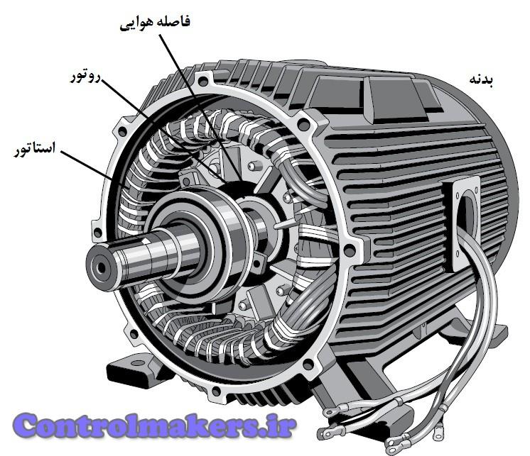 موتور نیمه مونتاژ شده