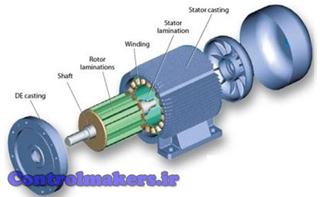 ساختمان داخلی موتور رلوکتانسی