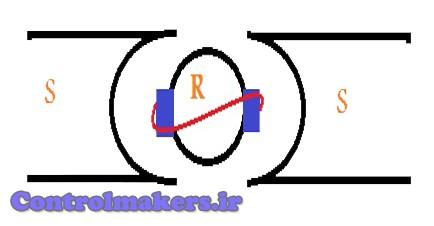 موتور ریپالسیونی
