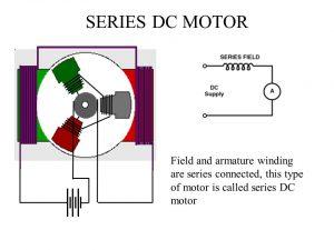 مدار معادل الکتریکی موتور DC سری