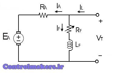 مدار معادل الکتریکی موتور DC شنت