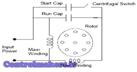 دیاگرام الکتروموتور تک فاز القایی AC استارت با خازن / کارکرد با خازن