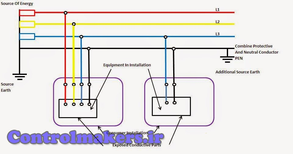 سیستم TN-S