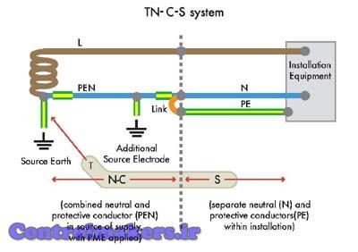 سیستم TN-C-S